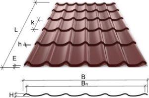 Photo of Roof Measurements